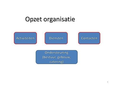 Opzet_organisatie_RGE_31-05-2012
